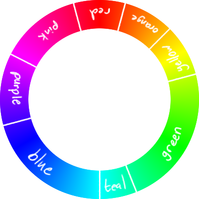 a full spectrum of hues, labeled with color names that are roughly evenly distributed