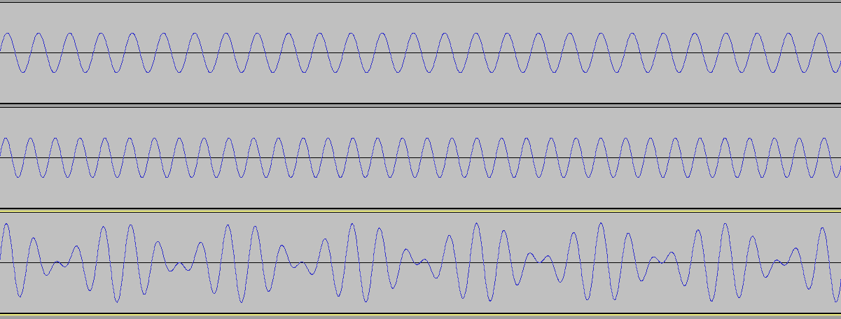 Two waveforms add together to make a regular, repeating pattern