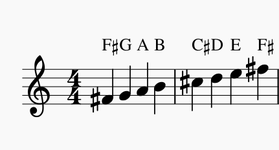 D major, written without a key signature