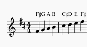 D major, written with a key signature